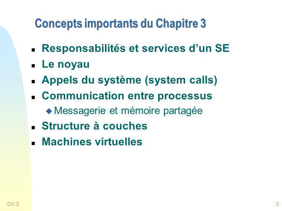 Concepts importants du Chapitre 3