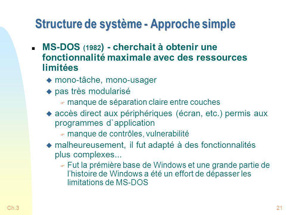 Structure de système - Approche simple