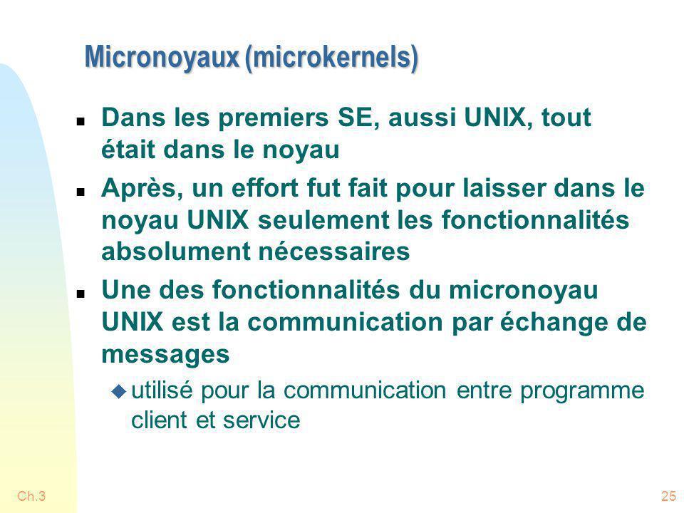 Micronoyaux (microkernels)