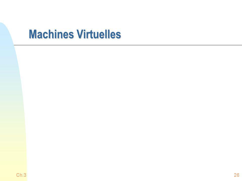 Machines Virtuelles Ch.3
