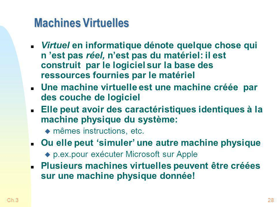 Machines Virtuelles