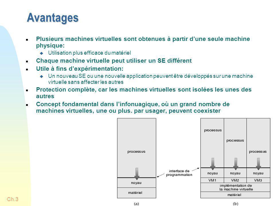 Avantages Plusieurs machines virtuelles sont obtenues à partir d'une seule machine physique: Utilisation plus efficace du matériel.
