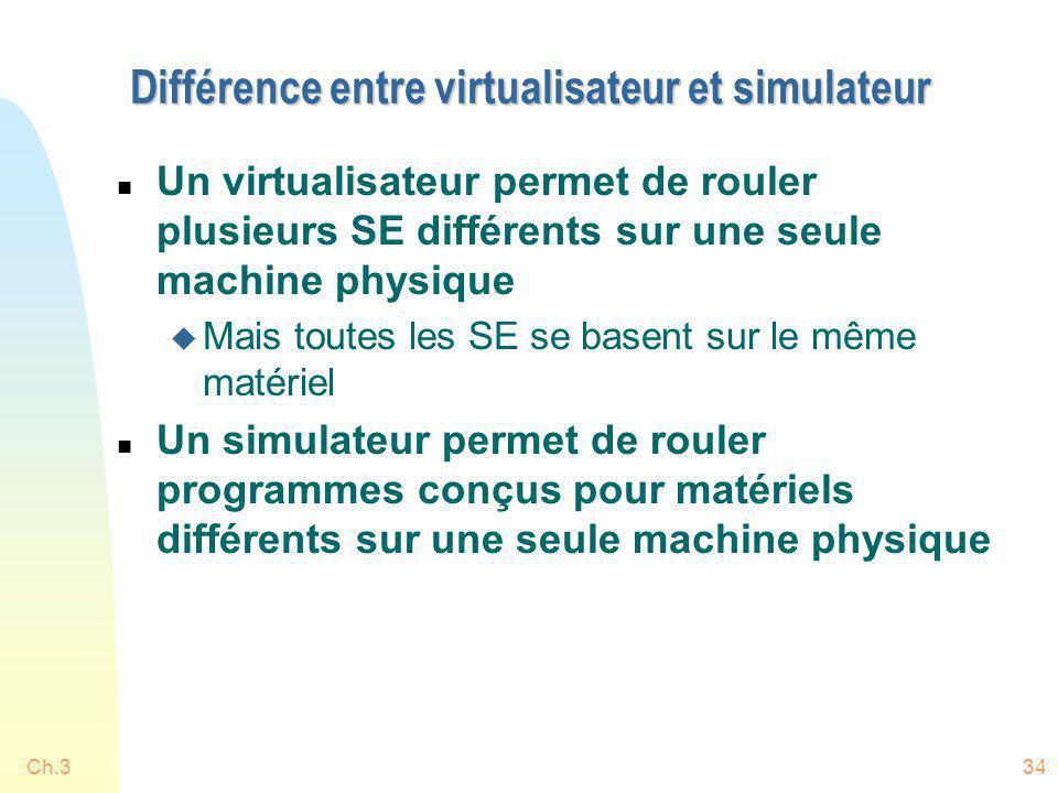 Différence entre virtualisateur et simulateur