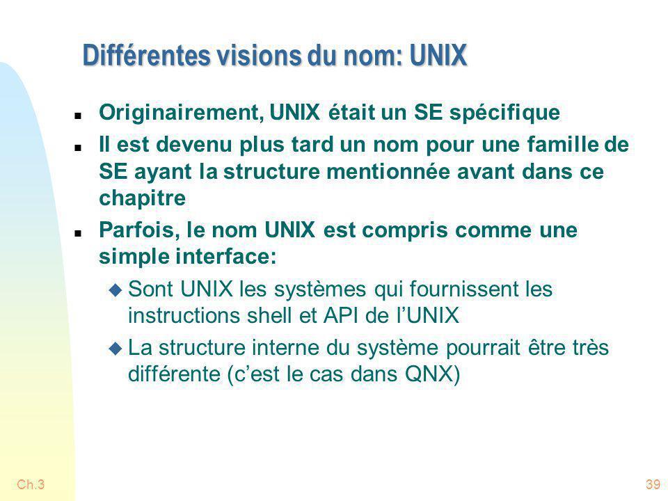 Différentes visions du nom: UNIX
