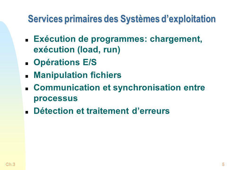 Services primaires des Systèmes d'exploitation
