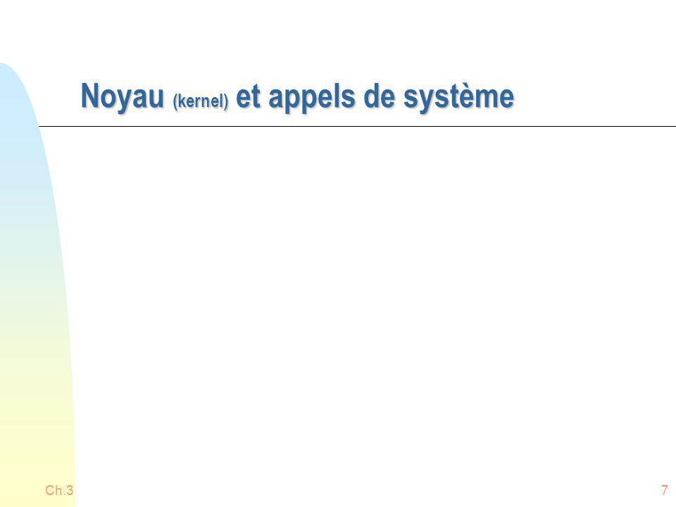 Noyau (kernel) et appels de système