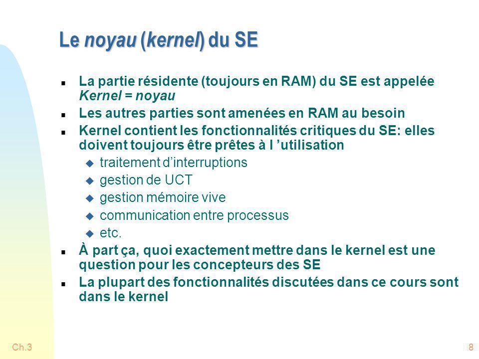 Le noyau (kernel) du SE La partie résidente (toujours en RAM) du SE est appelée Kernel = noyau. Les autres parties sont amenées en RAM au besoin.