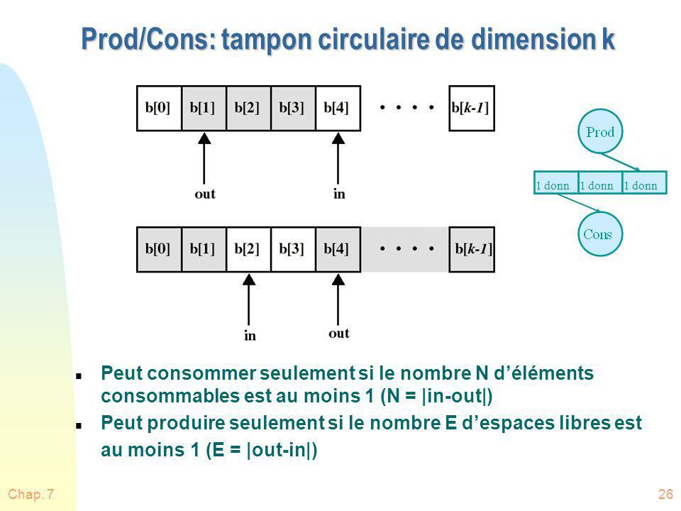 Prod/Cons: tampon circulaire de dimension k