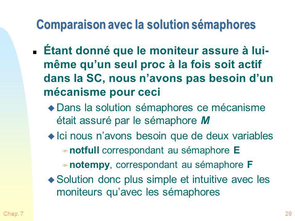 Comparaison avec la solution sémaphores