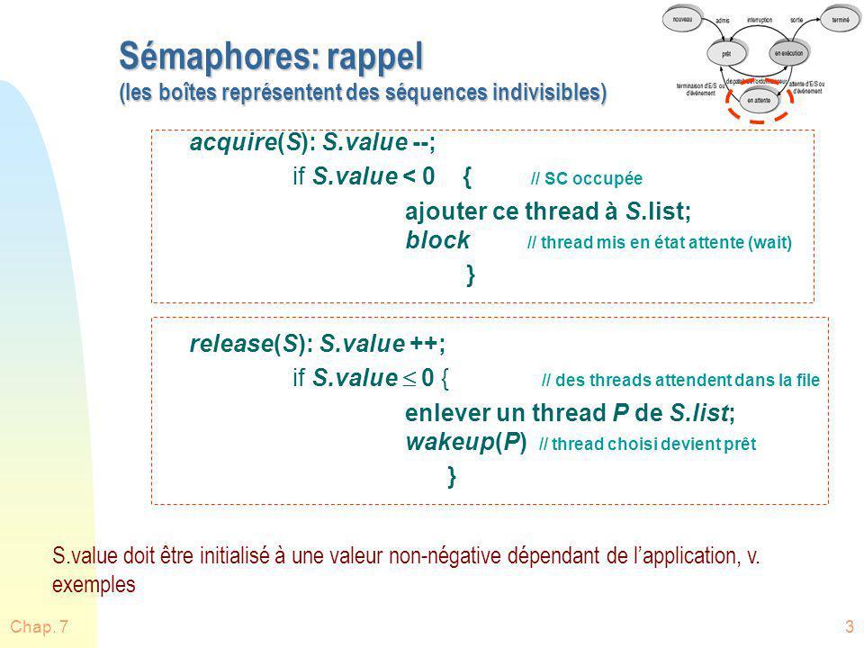 Sémaphores: rappel (les boîtes représentent des séquences indivisibles)