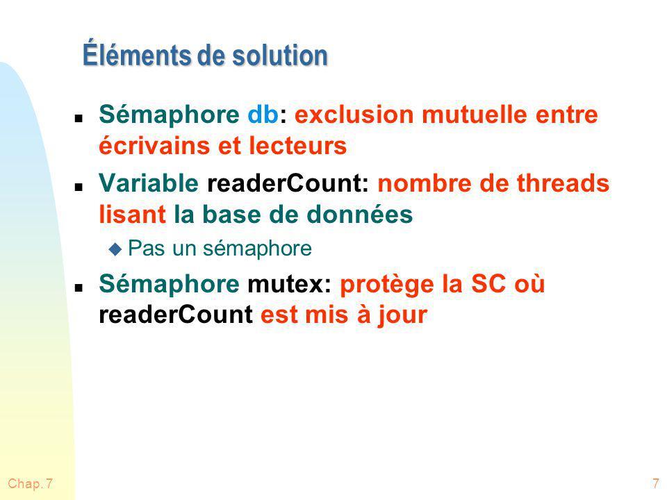 Éléments de solution Sémaphore db: exclusion mutuelle entre écrivains et lecteurs. Variable readerCount: nombre de threads lisant la base de données.
