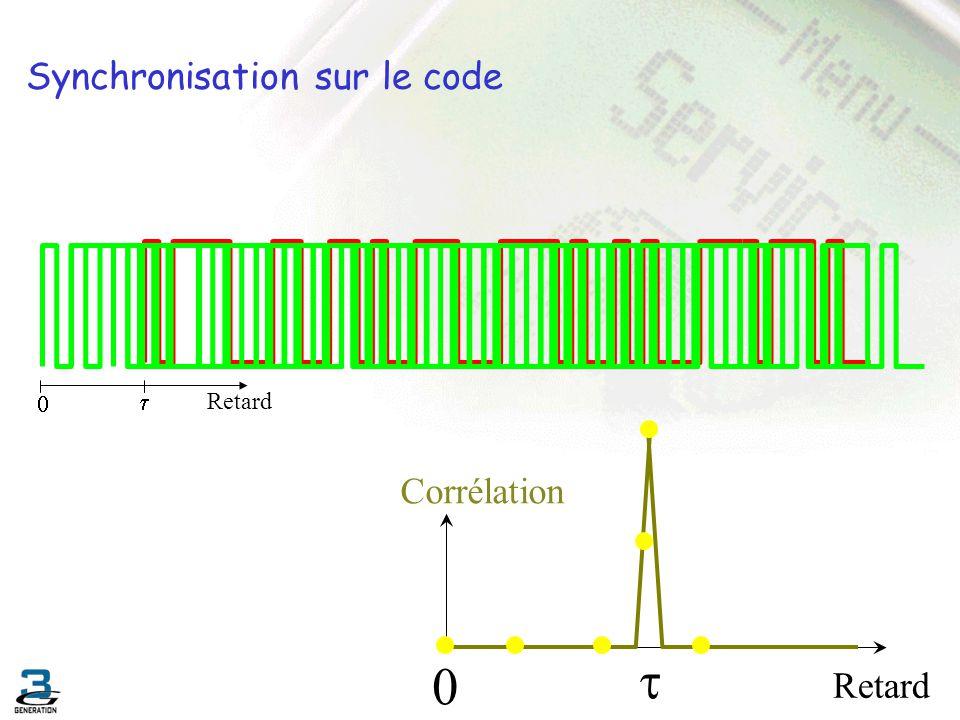 Synchronisation sur le code