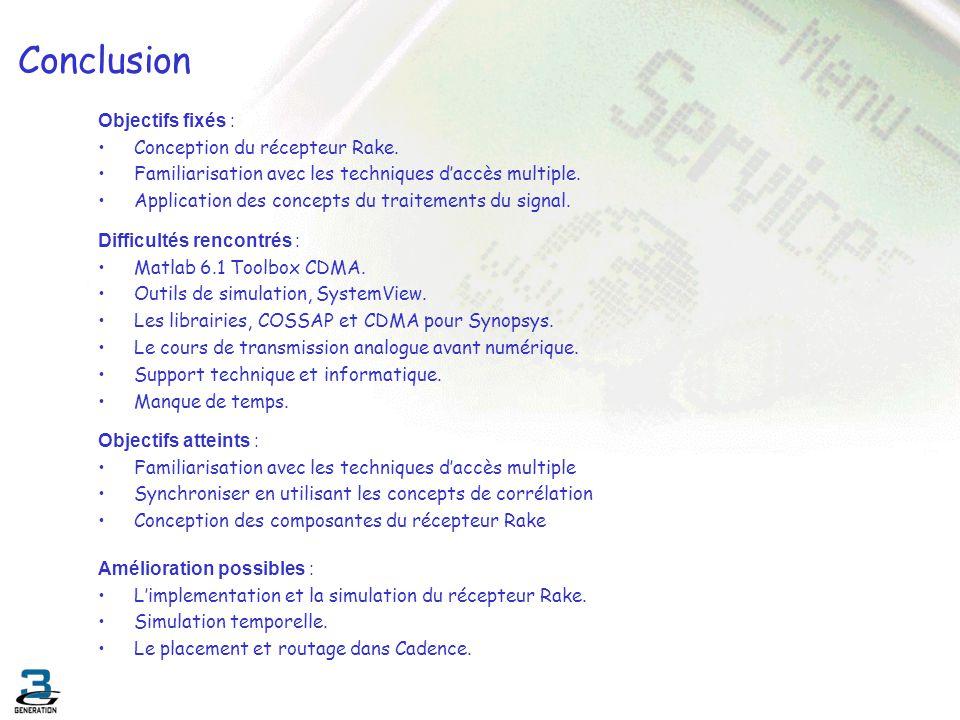 Conclusion Objectifs fixés : Conception du récepteur Rake.