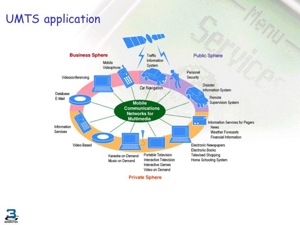 UMTS application