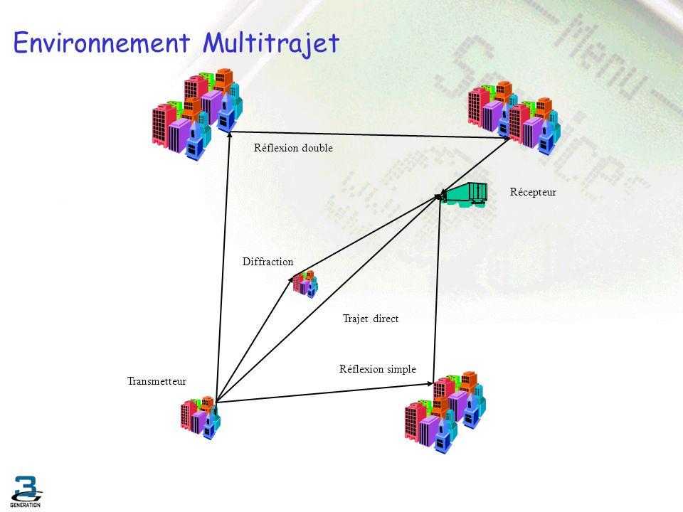 Environnement Multitrajet