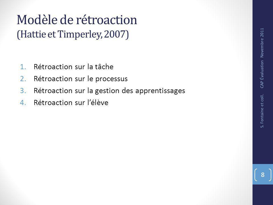 Modèle de rétroaction (Hattie et Timperley, 2007)
