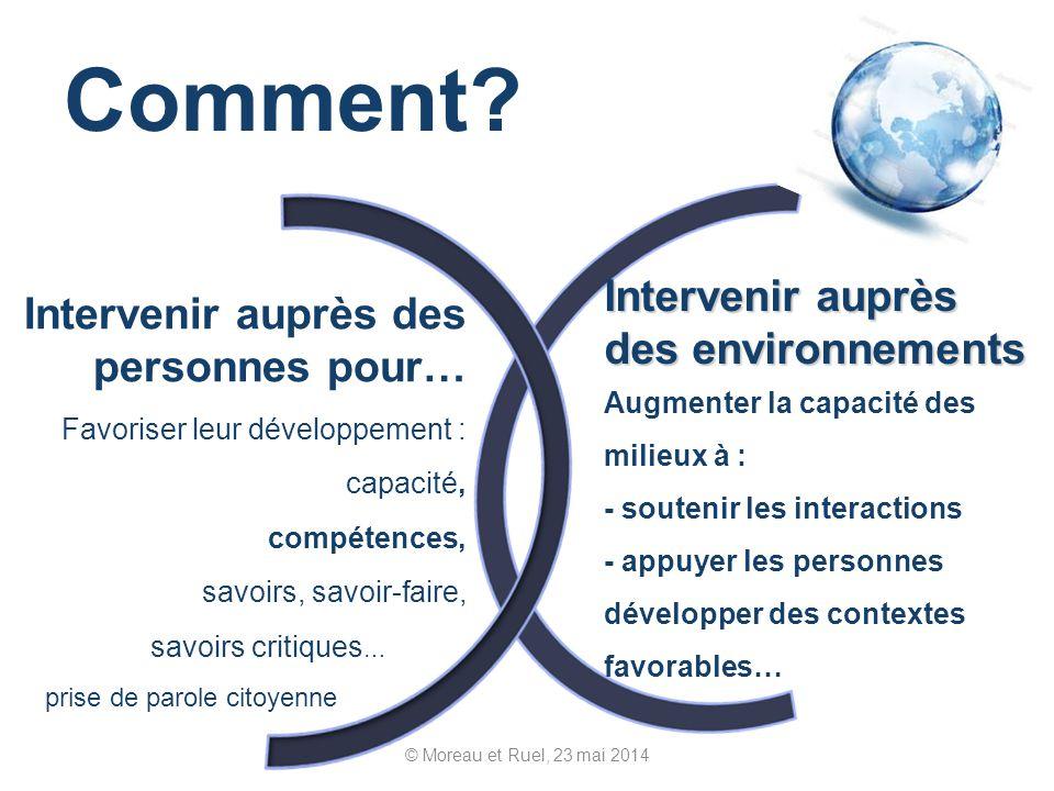 Comment Intervenir auprès des environnements