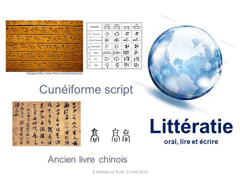 Littératie oral, lire et écrire