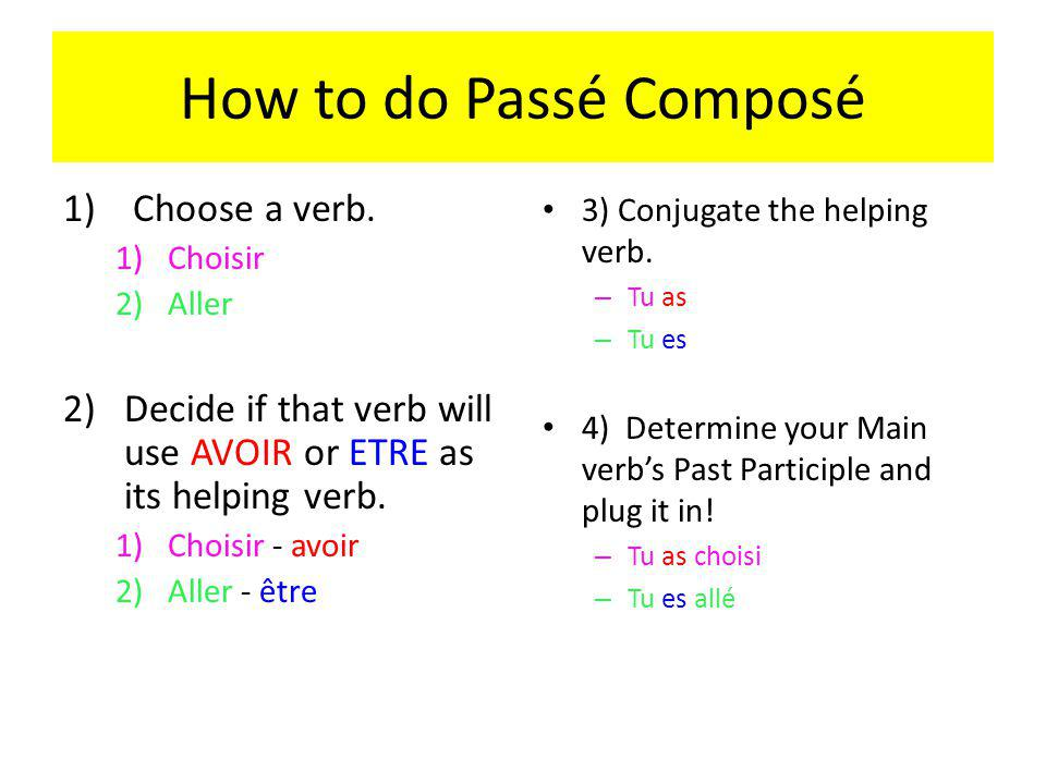 How to do Passé Composé Choose a verb.