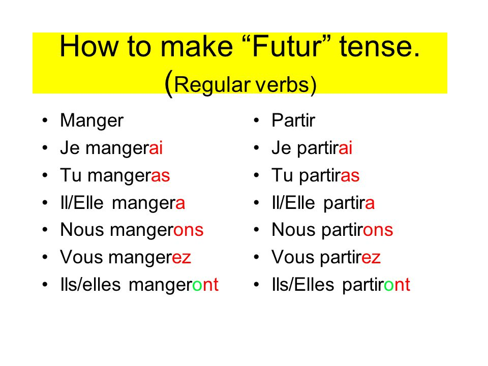 How to make Futur tense. (Regular verbs)
