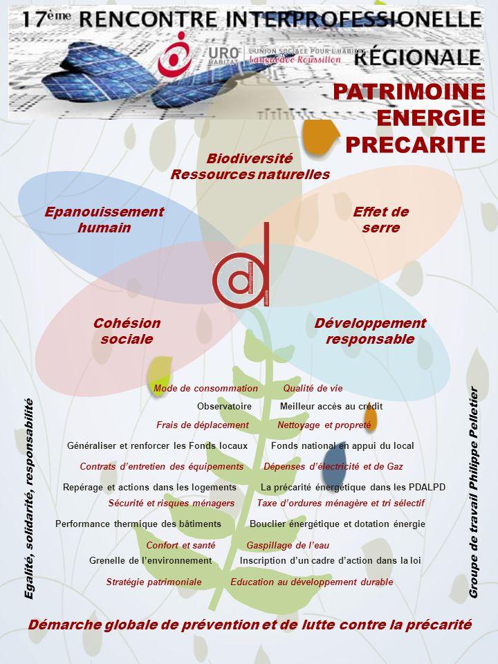 PATRIMOINE ENERGIE PRECARITE