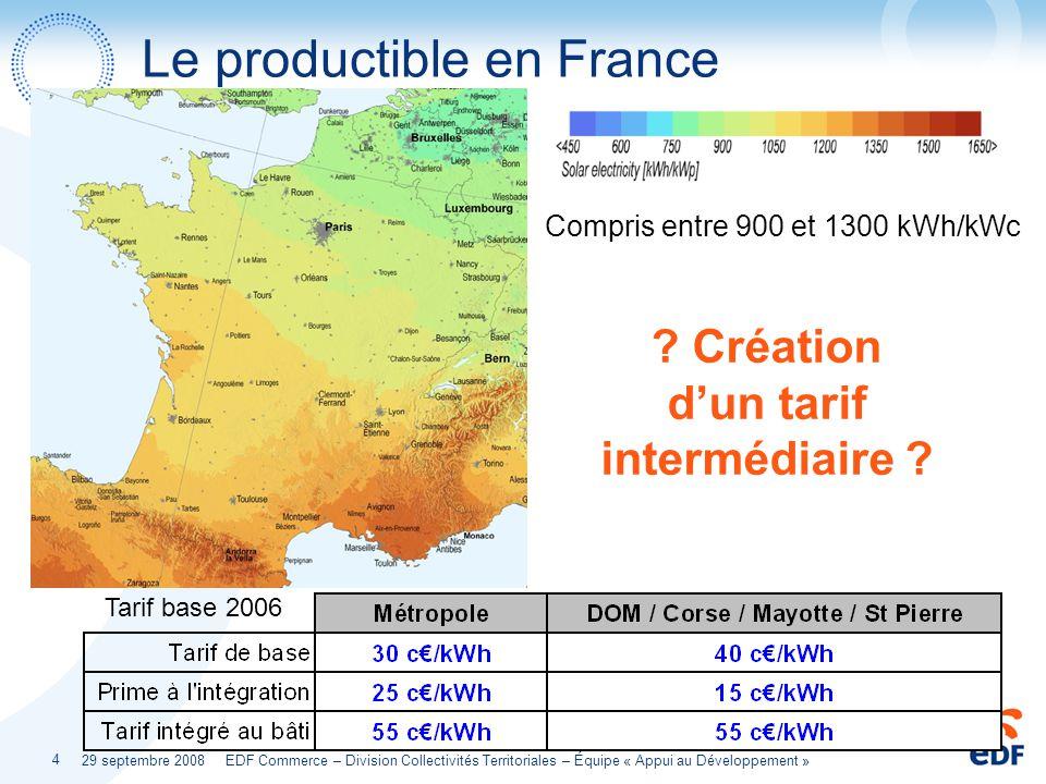 Le productible en France