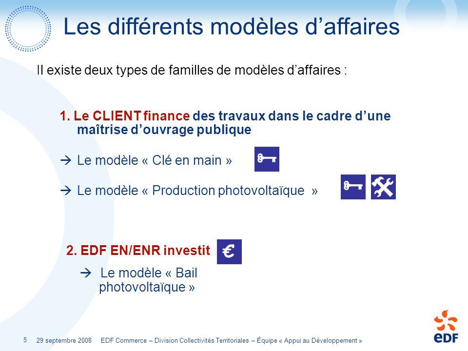 Les différents modèles d'affaires