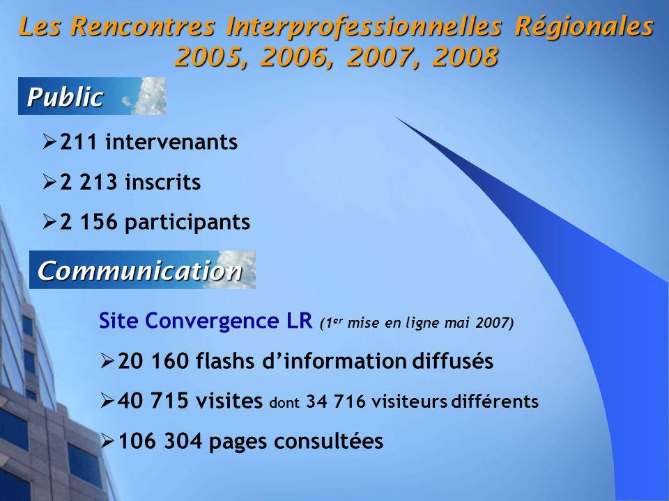 Les Rencontres Interprofessionnelles Régionales 2005, 2006, 2007, 2008
