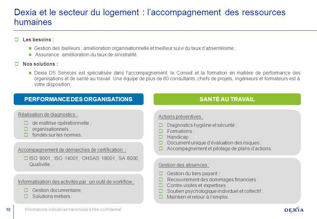 PERFORMANCE DES ORGANISATIONS