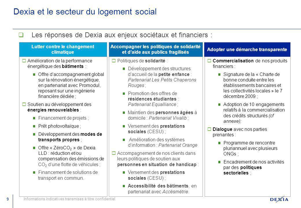 Dexia et le secteur du logement social