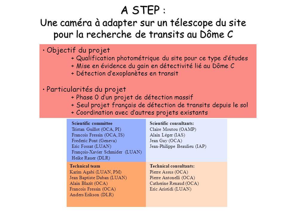 A STEP : Une caméra à adapter sur un télescope du site pour la recherche de transits au Dôme C