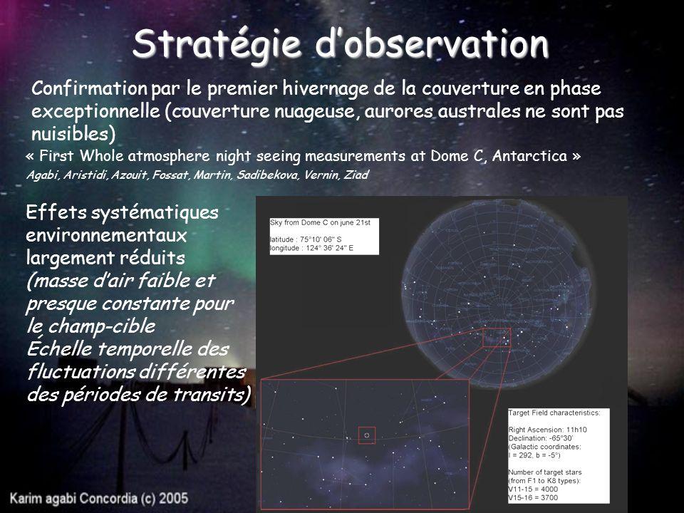 Stratégie d'observation