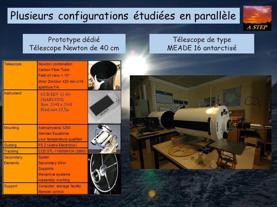 Plusieurs configurations étudiées en parallèle