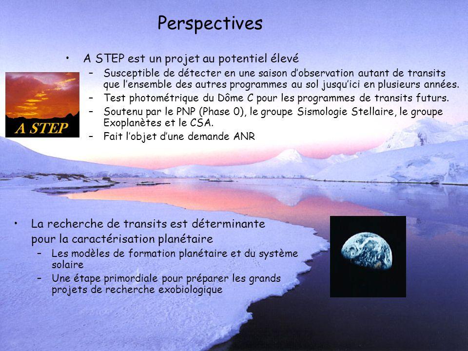 Perspectives A STEP est un projet au potentiel élevé