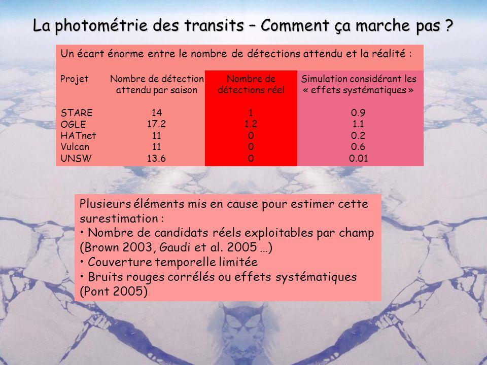 La photométrie des transits – Comment ça marche pas