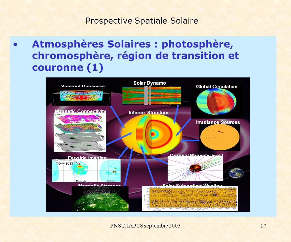 Prospective Spatiale Solaire