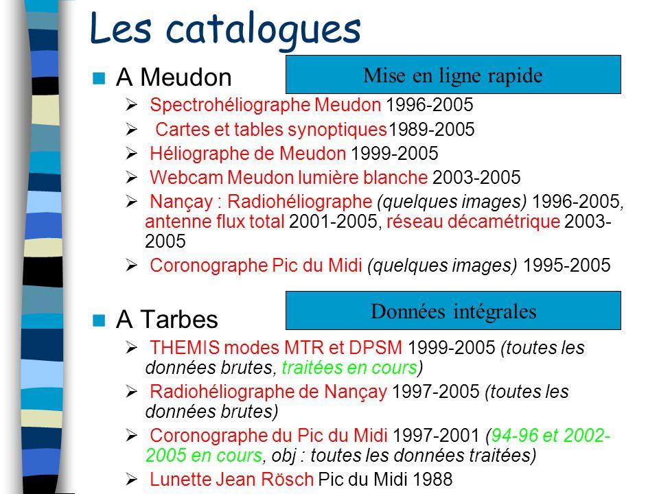 Les catalogues A Meudon A Tarbes Mise en ligne rapide