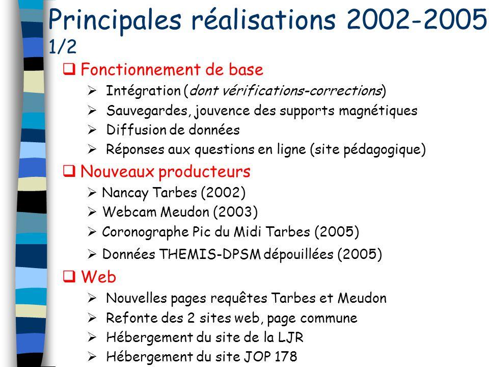 Principales réalisations 2002-2005 1/2