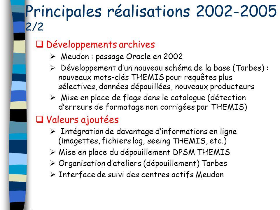 Principales réalisations 2002-2005 2/2