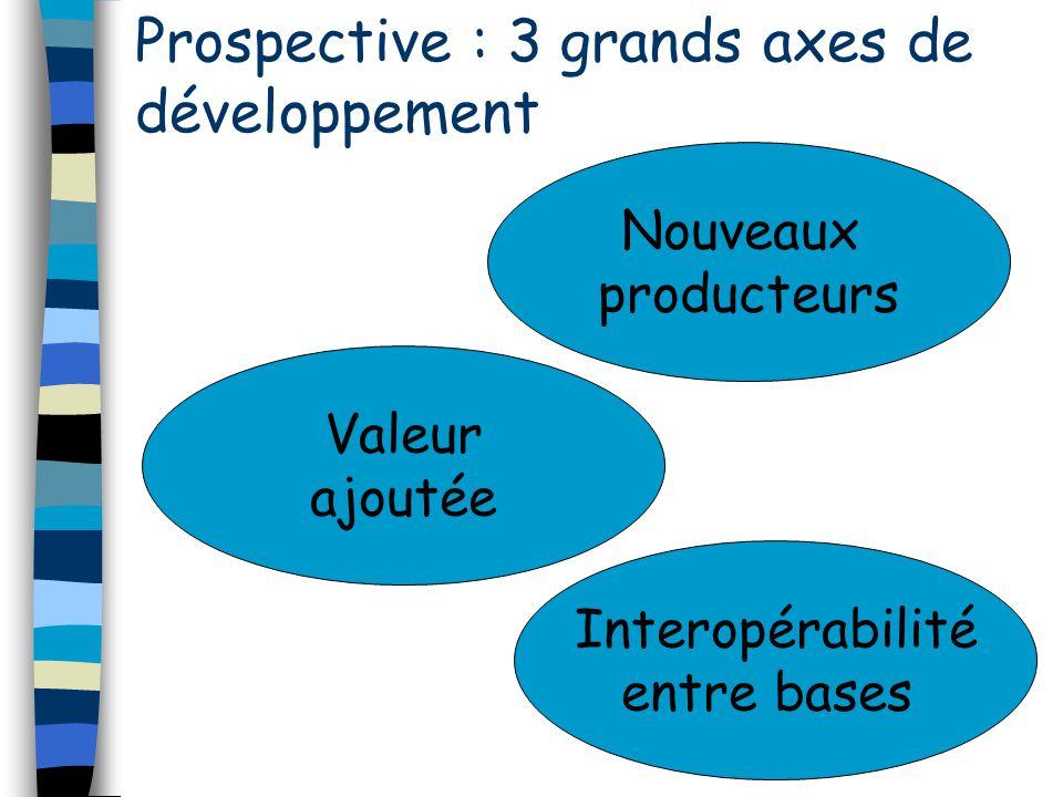 Prospective : 3 grands axes de développement