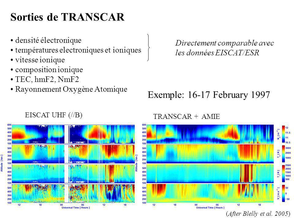 Sorties de TRANSCAR Exemple: 16-17 February 1997 densité électronique