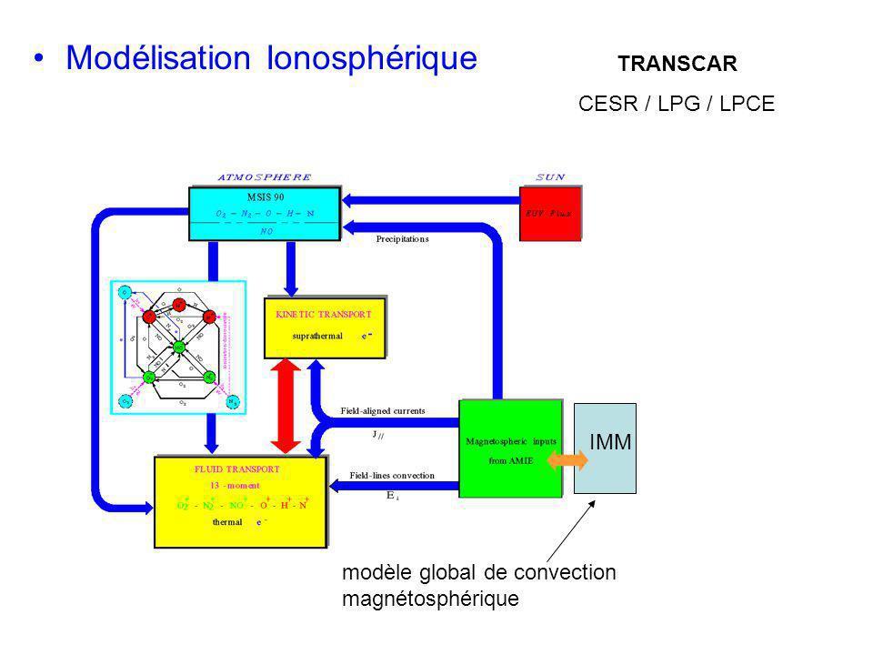 Modélisation Ionosphérique
