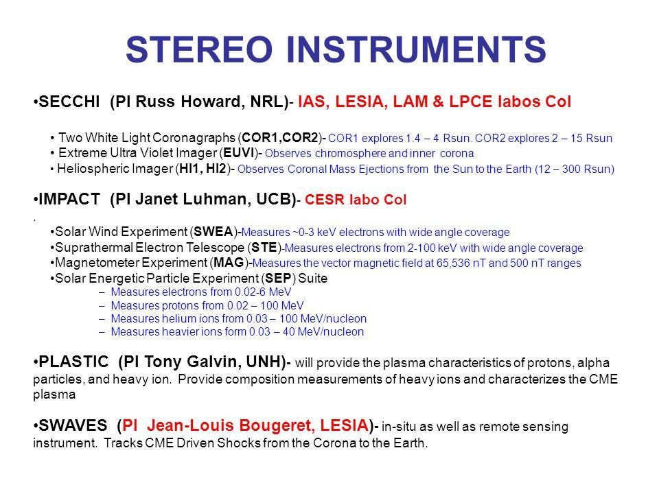 STEREO INSTRUMENTS SECCHI (PI Russ Howard, NRL)- IAS, LESIA, LAM & LPCE labos CoI.