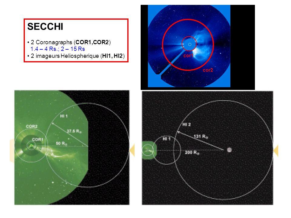 SECCHI 2 Coronagraphs (COR1,COR2) 1.4 – 4 Rs.; 2 – 15 Rs