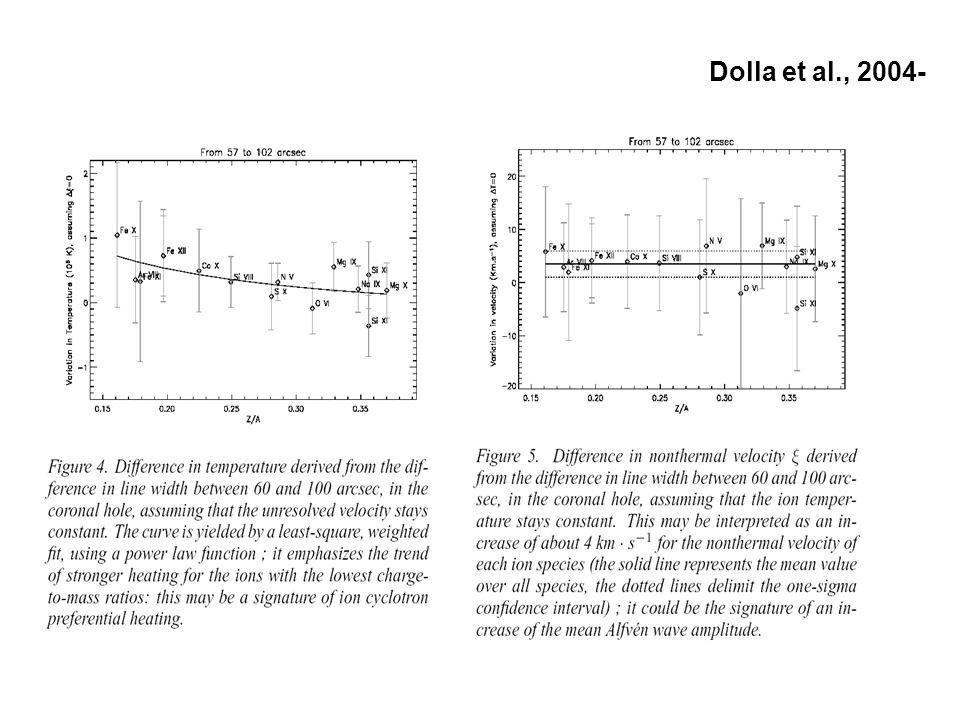Dolla et al., 2004-