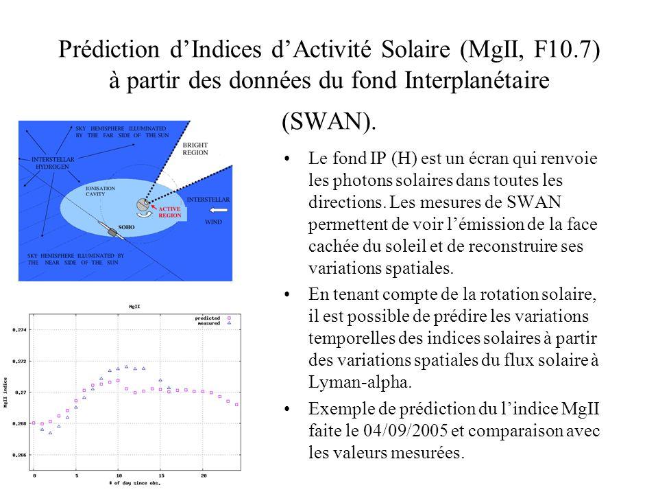 Prédiction d'Indices d'Activité Solaire (MgII, F10