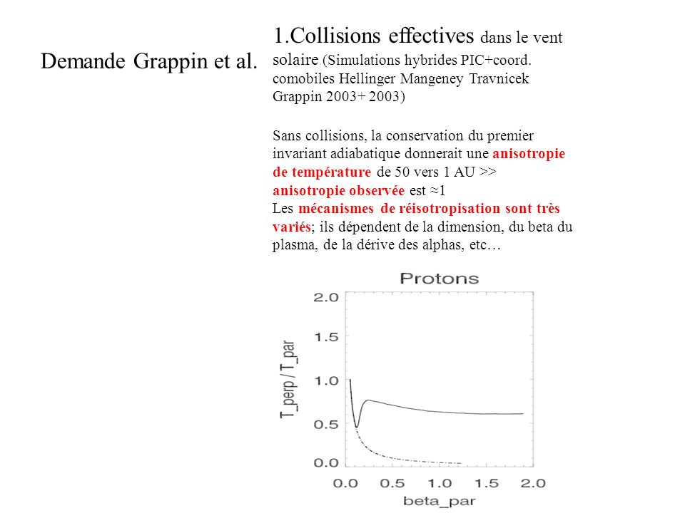 1.Collisions effectives dans le vent solaire (Simulations hybrides PIC+coord. comobiles Hellinger Mangeney Travnicek Grappin 2003+ 2003)