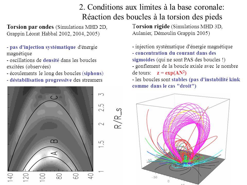 2. Conditions aux limites à la base coronale: