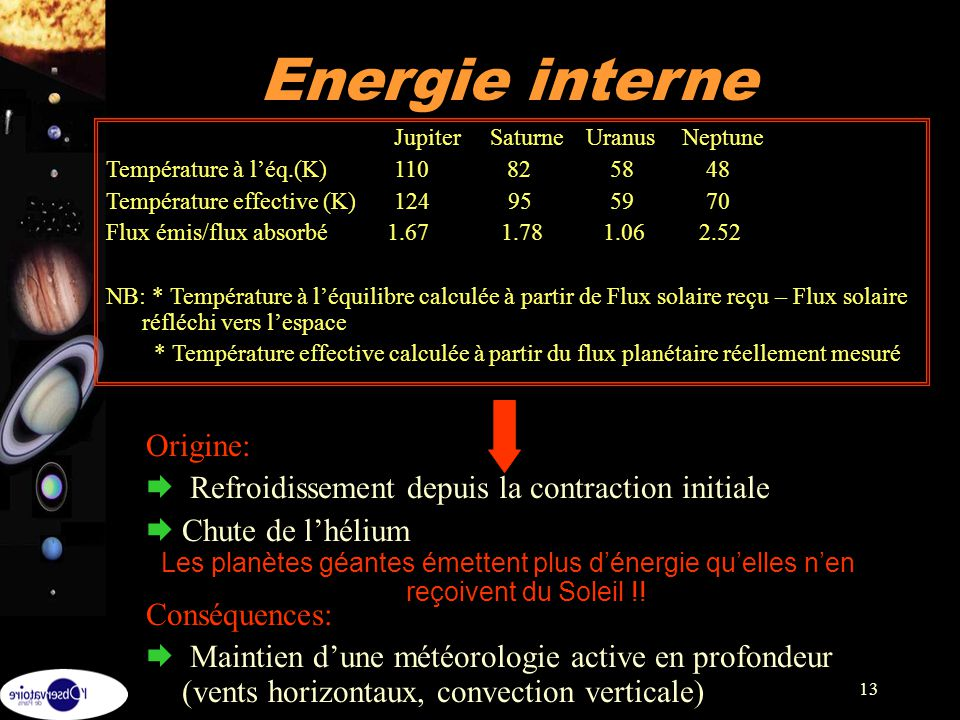 Energie interne Origine: