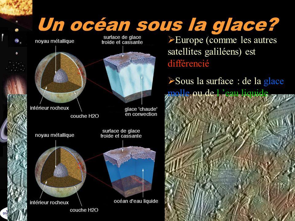 Un océan sous la glace Europe (comme les autres satellites galiléens) est différencié. Sous la surface : de la glace molle ou de l 'eau liquide.